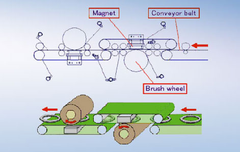 auto deburring machine