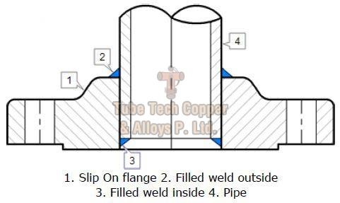 Cupro Nickel Slip On Flanges