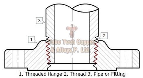 Cupro Nickel Threaded Flanges