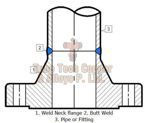 Cupro Nickel Weld Neck Flanges