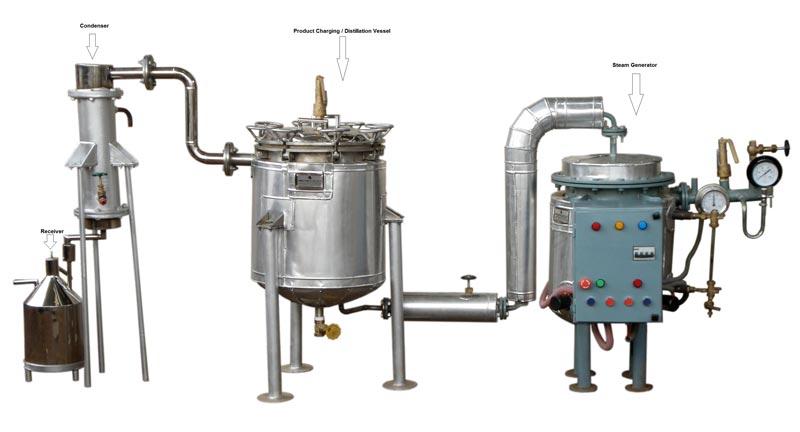 Mini Distillation Unit (Wood / LPG / Electric Fired)