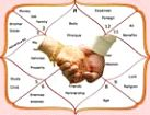 Vedic Matchmaker