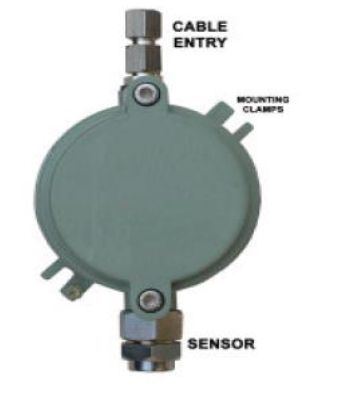 Loop Powered Gas Transmitter