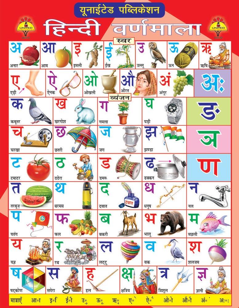 Pics Photos - Hindi Alphabet Charts