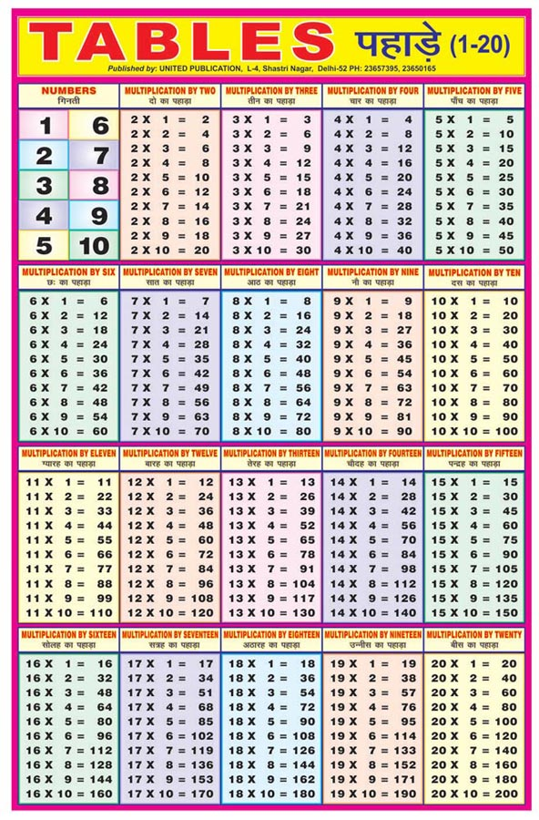 20x30 Tables Charts