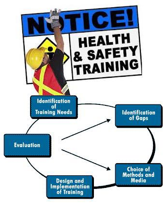 occupational health and safety act wa pdf