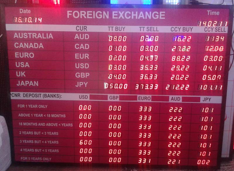 Currency Rate LED Display Boards