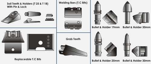 Drilling Tools Accessories
