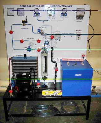 Engineering Instruments