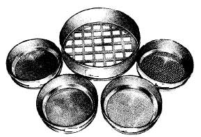 Brass Test Sieves