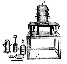 Relative Density Test Apparatus