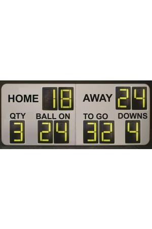 10 Digit Gridiron Scoreboard