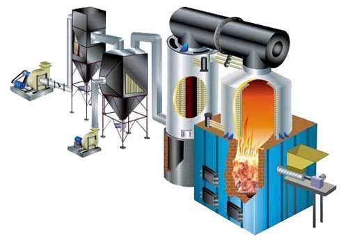 Thermic Fluid Steam Generator
