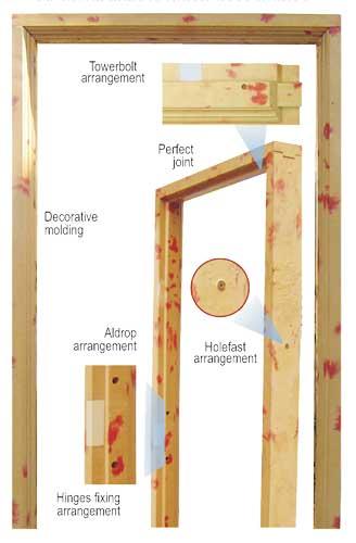 Door Frames Bangalore & Wooden Door Frame In Bengaluru Suppliers ...