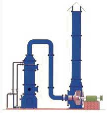 Fume Extraction Systems Industrial Fume Extraction System