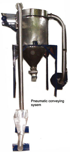 Pneumatic Conveying System Suppliers