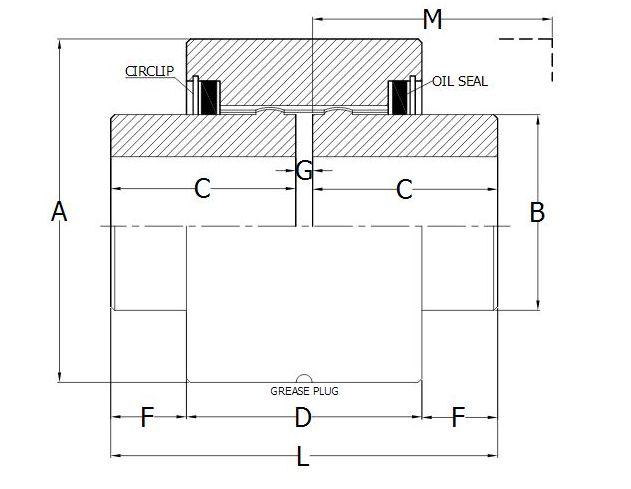 Graph (C.Sleeve 100 - 104)