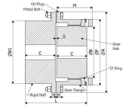 Graph (HGC 111 - 119)