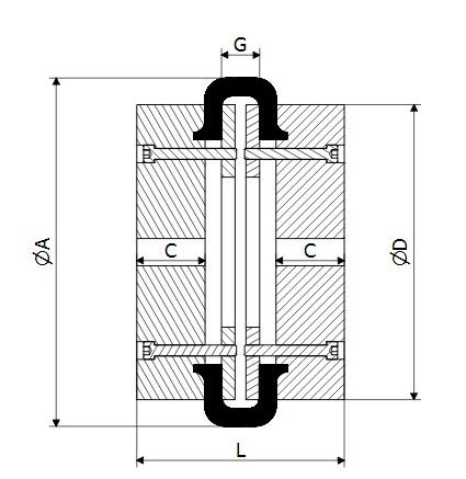 Graph (Tyre Coupling 40-60)
