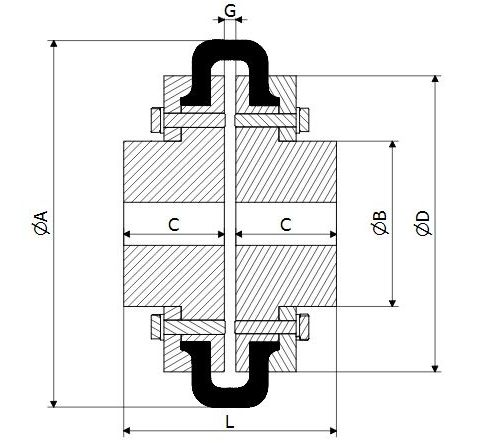 Graph (Tyre Coupling 140-250)