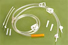Transurethral Resection Set
