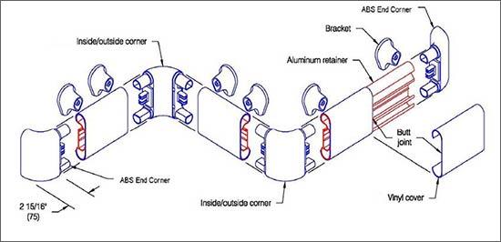 How to Install PVC Handrail
