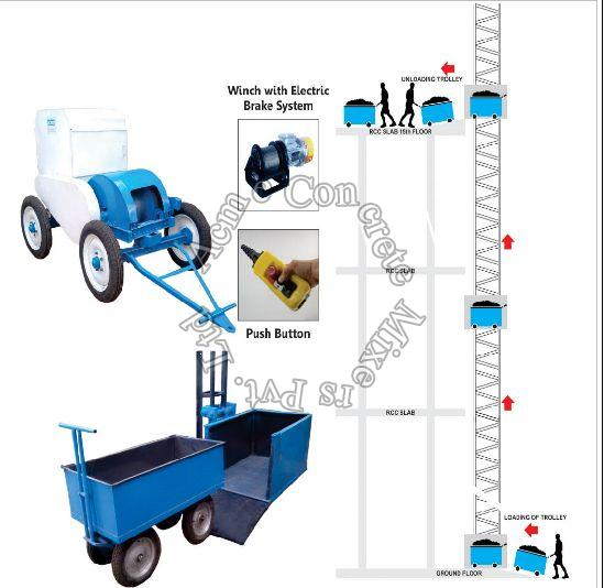 Multifunction Hoist  with Electric Brake System