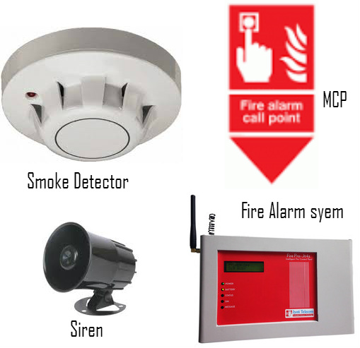 Wireless Fire Alarm 01