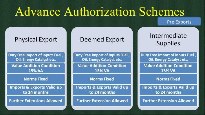 Advance Authorisation Scheme Services