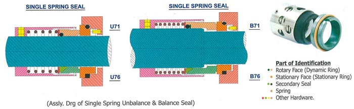 Balance and Unbalance Single Spring Seal