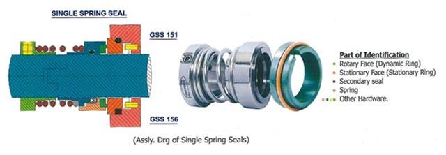 Single Spring Mechanical Seal
