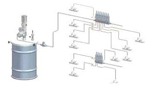 Single Line Injector Type Lubrication System