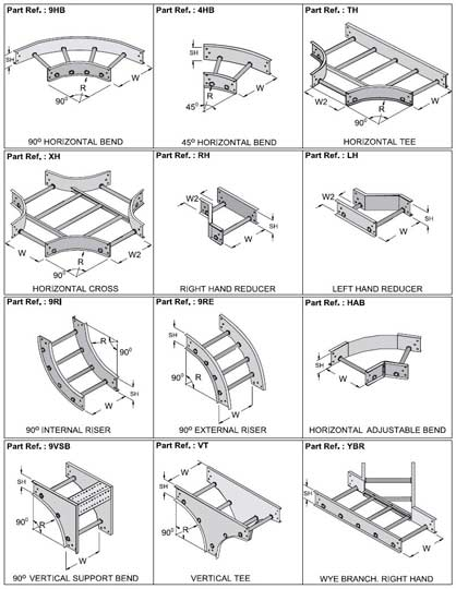Cable Ladder Fittings Cable Ladder Fittings Manufacturers