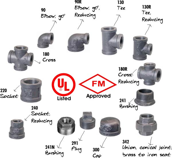 Gas ball valves product free engine image for user