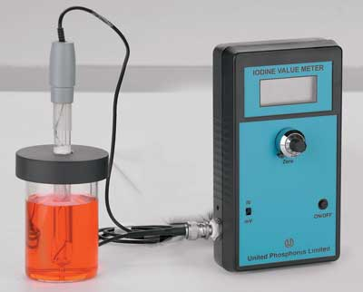 Iodine Value Meter