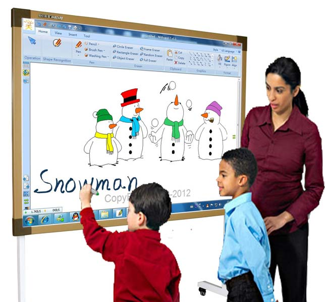 Interactive Whiteboards,Conference Room Whiteboard,Whiteboard ...