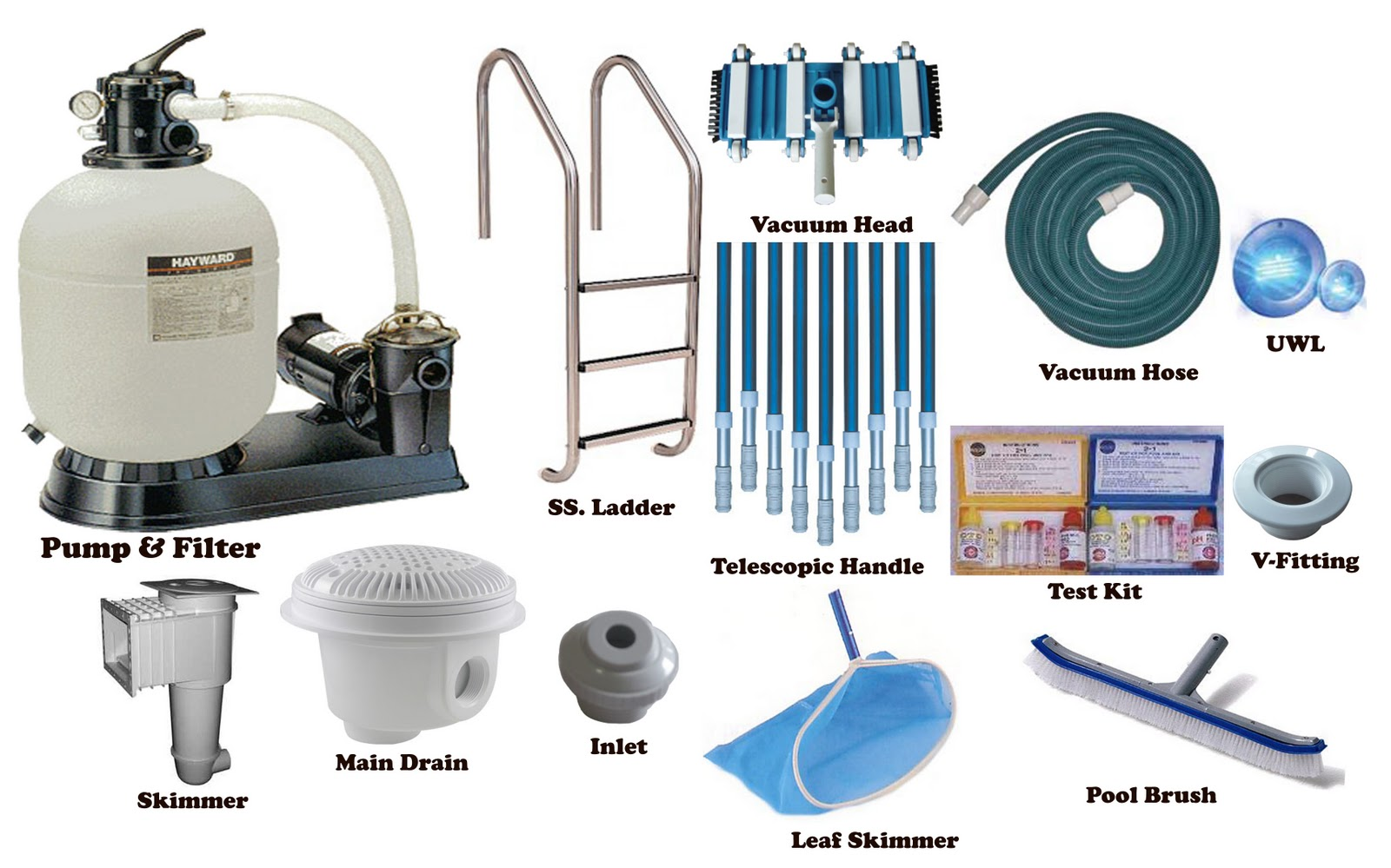 Swimming Pool Equipments,Swimming Pool Water Care,Pool Pumps Suppliers