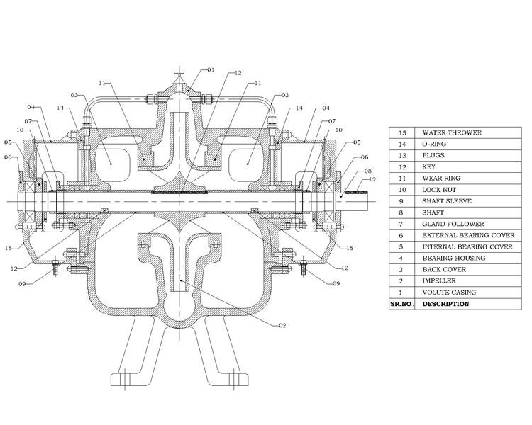 C.S. Horizontal Split Casing Pump Model