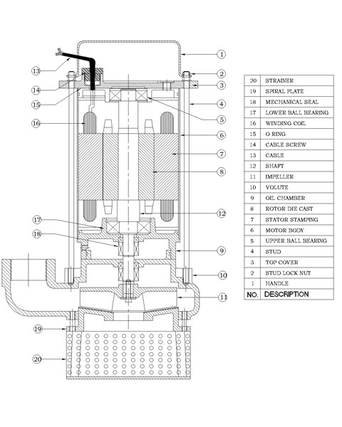 C.S. Portable Pump Model