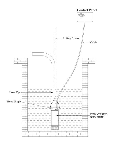 Inst. Portable Dewatering Pump Withiut Float Model