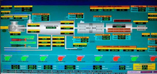 Power Plant Automation