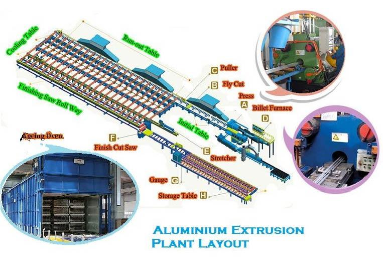 aluminum extrusion press aluminum extrusion project consultancy services punemaharashtra