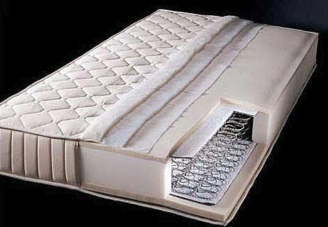 orthopedic spring mattress - Spring Mattress