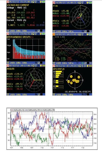 Instrument Ccreen Shots