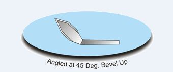 Angled at 45 Deg. Bevel Up