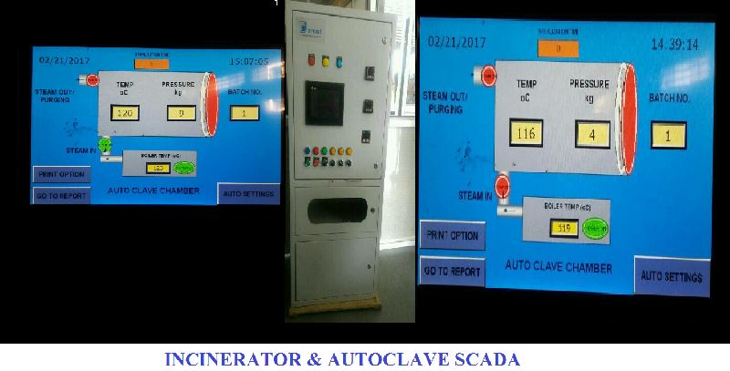 SCADA Monitoring System