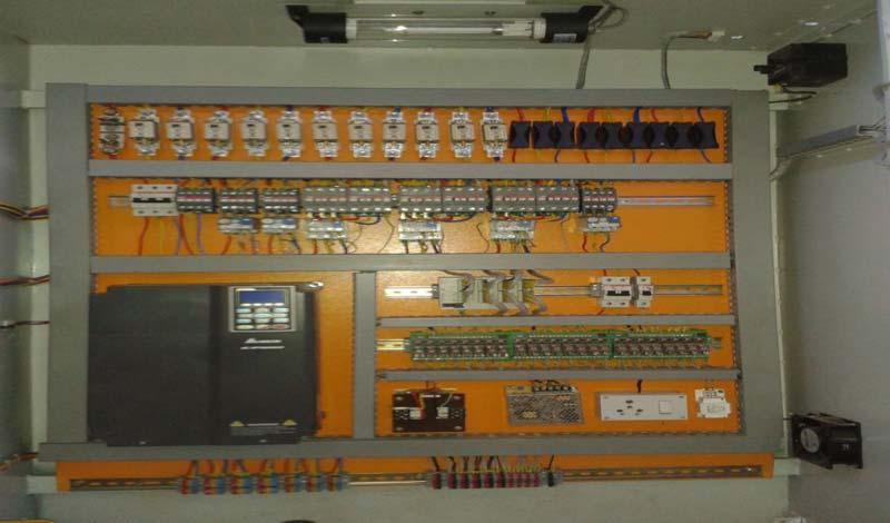 Logical Control Panel