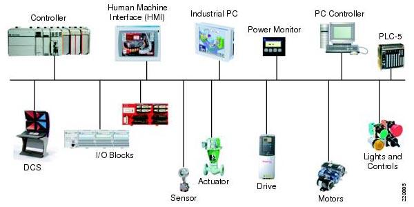 Modern Tracking System Installation 02