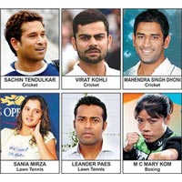 Players of India Stickers