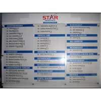 Directory Sign Board (02)